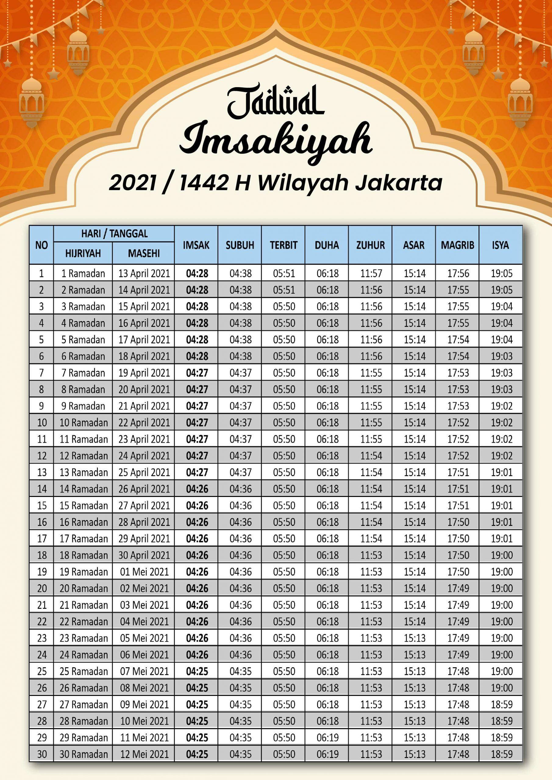 Jadwal Imsak dan Waktu Sholat Ramadhan 2021 Jakarta